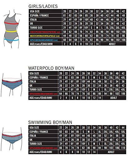 Bañador Waterpolo Turbo Comic Hombre (S): Amazon.es: Deportes y aire libre