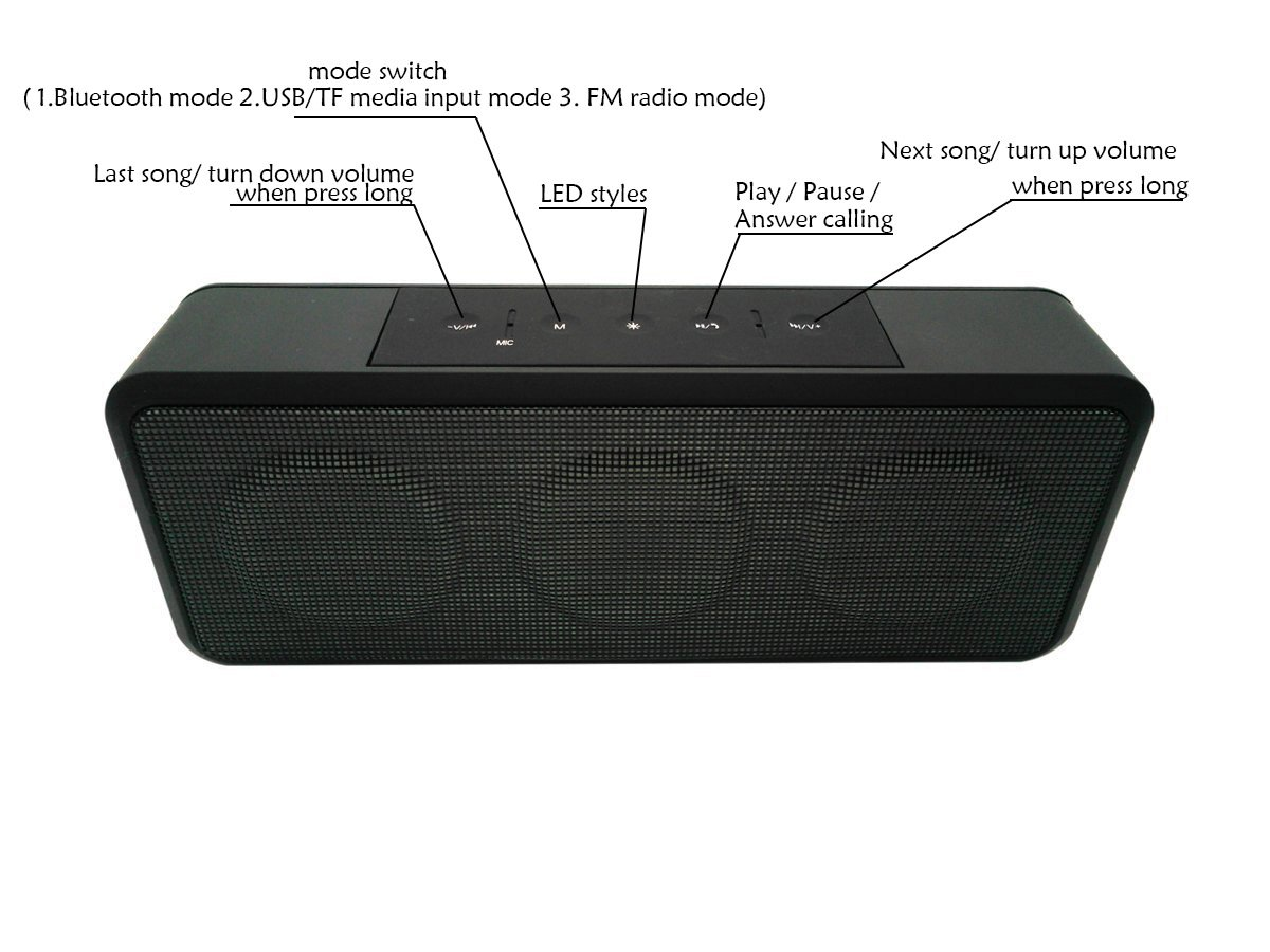 Creative Fun Spectrum Wireless Bluetooth Speaker with FM-radio, TF Card, USB Drive, Microphone, Works for iPhone, iPad, iTouch, Blackberry, Nexus, Samsung and Other Smart Phones (Black)