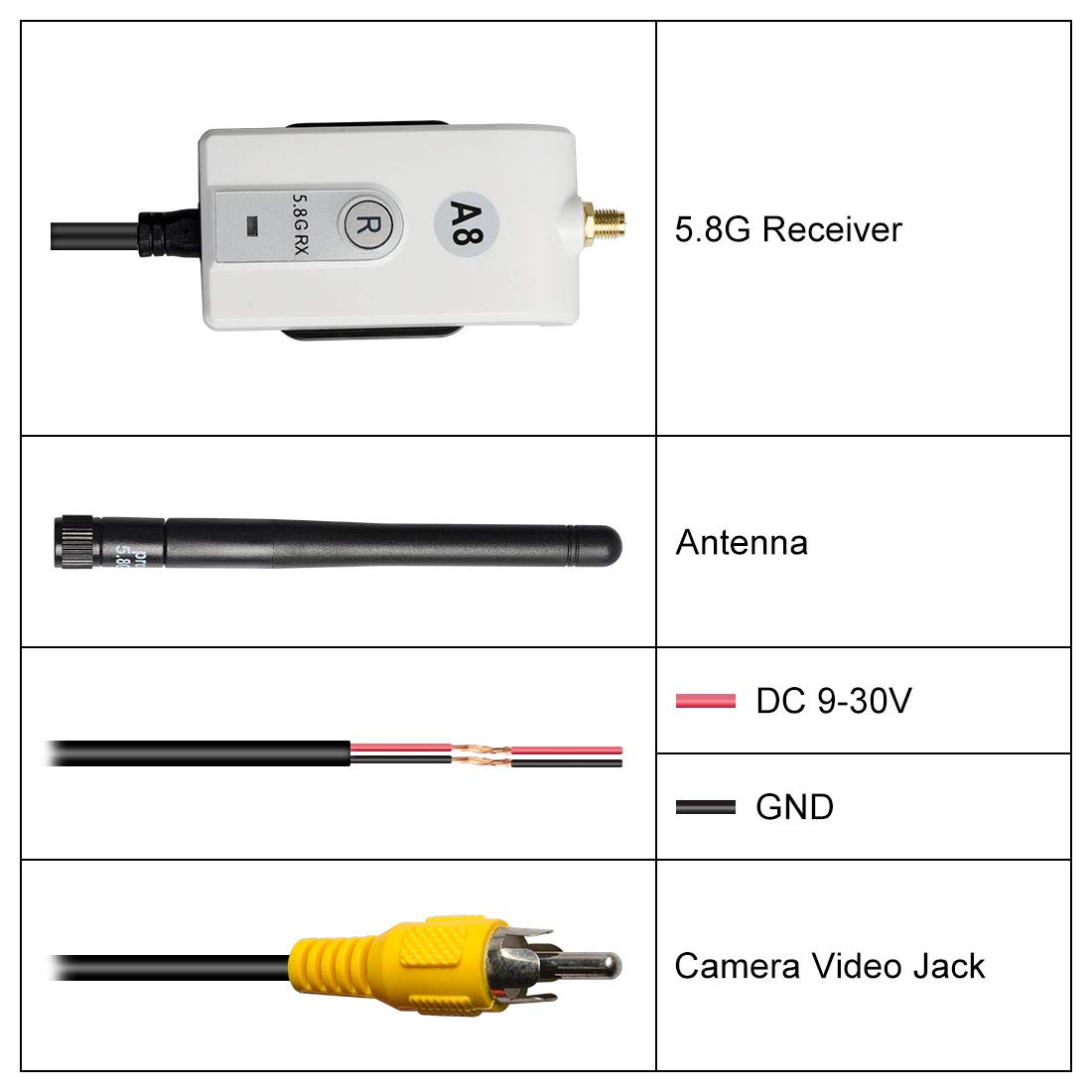 GOQOTOMO E-600 5.8G Wireless Color Video Transmitter and Receiver Long Range Kit for The Vehicle Backup Camera and Car Rear View Parking Monitor