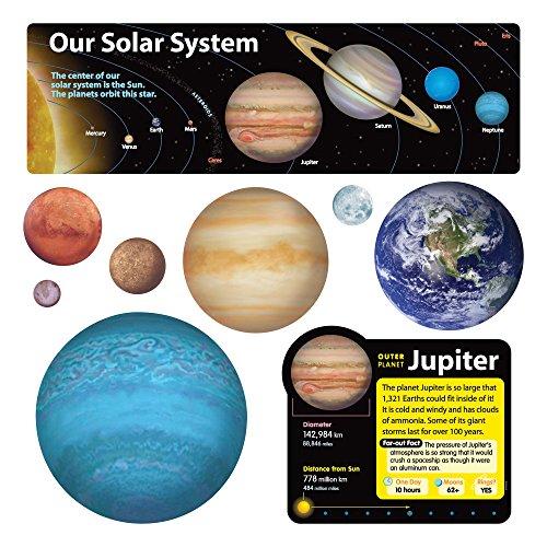 Bb Set Solar System - Trend Enterprises Solar System Design Bulletin
