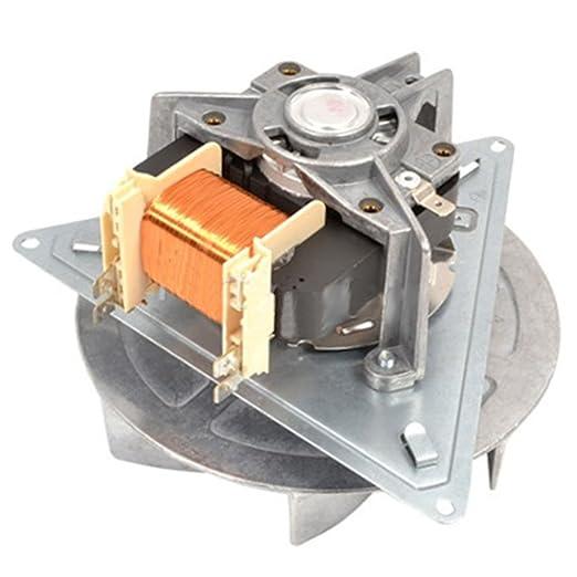 Spares2go Motor ventilador de unidad con placa de montaje ...