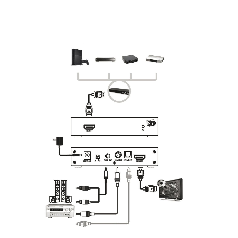 MXECO Optical Audio Adapter 3,5 mm Klinkenstecker Digital Toslink Male 3.5mm Buchse Stecker Digital Toslink Schwarz