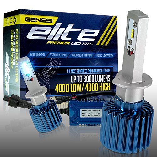 GENSSI Elite LED Headlight Bulbs Conversion Kits