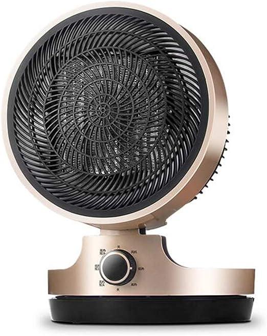 CJC Termoventiladores y calefactores cerámicos 3000W Plano ...