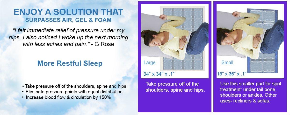 Liquicell Sleep Pad Mattress Topperoverlay