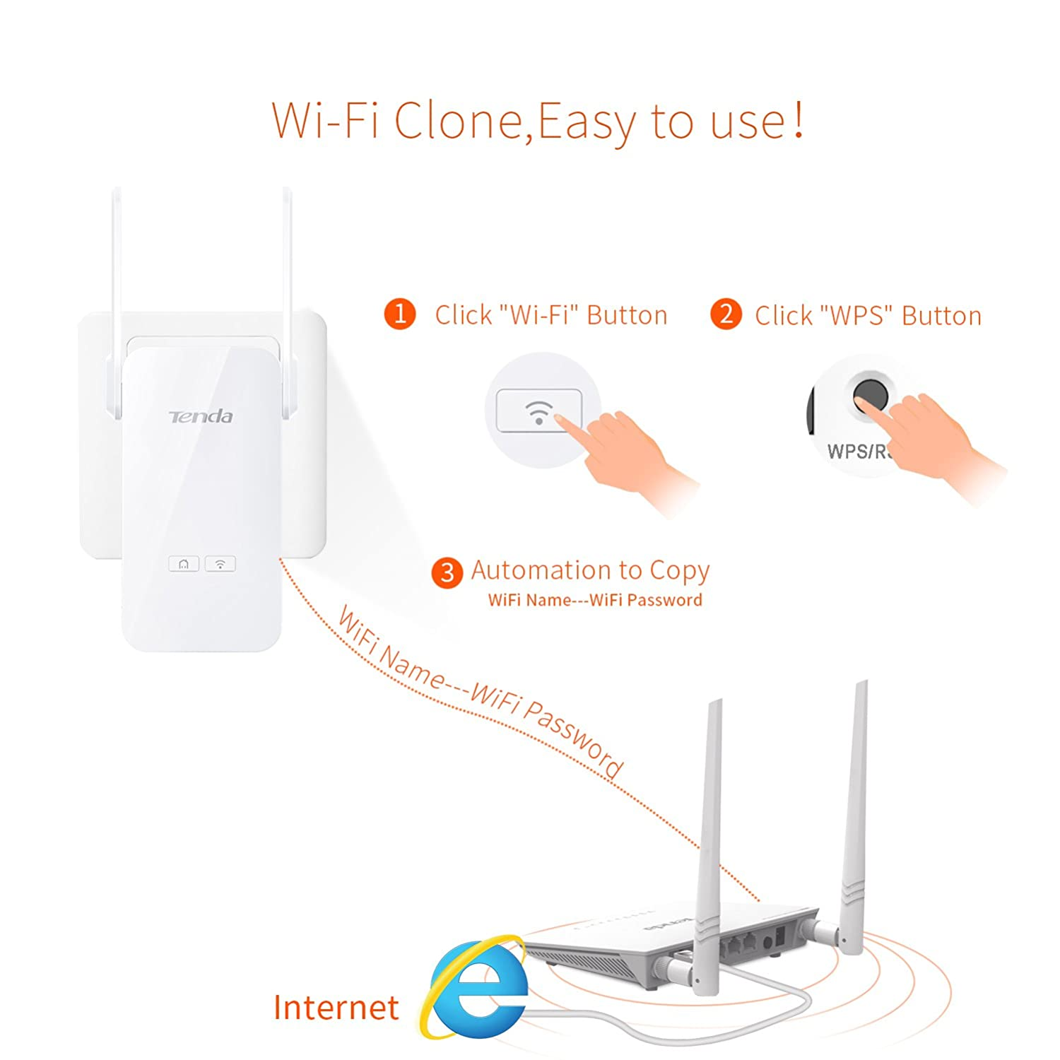 Tenda PA6 Adaptador de Red Gigabit Powerline WiFi (1000 Mbps, 2 Puerto Gigabit, HDTV, Ahorro de energía, Plug & Play, WPS, Compatible con Otros ...