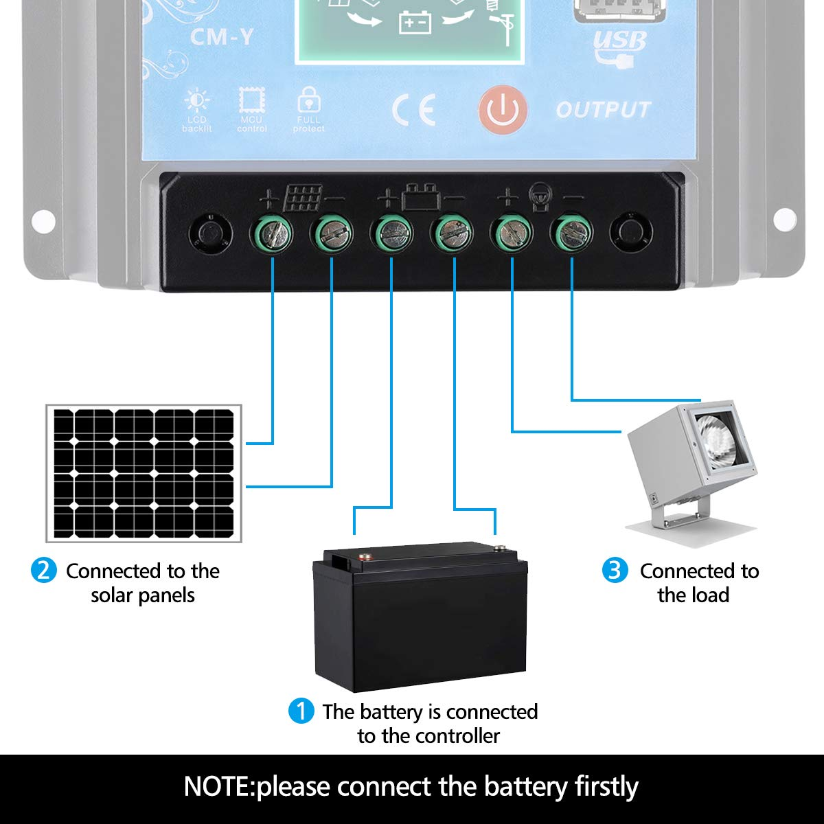 Mohoo 20a Charge Controller Solar Regulator Pwm 10a 12v24v Automatic Art Of Circuits Intelligent With Dual Usb Port Back Light Lcd Display 12v 24vnew Desing Garden