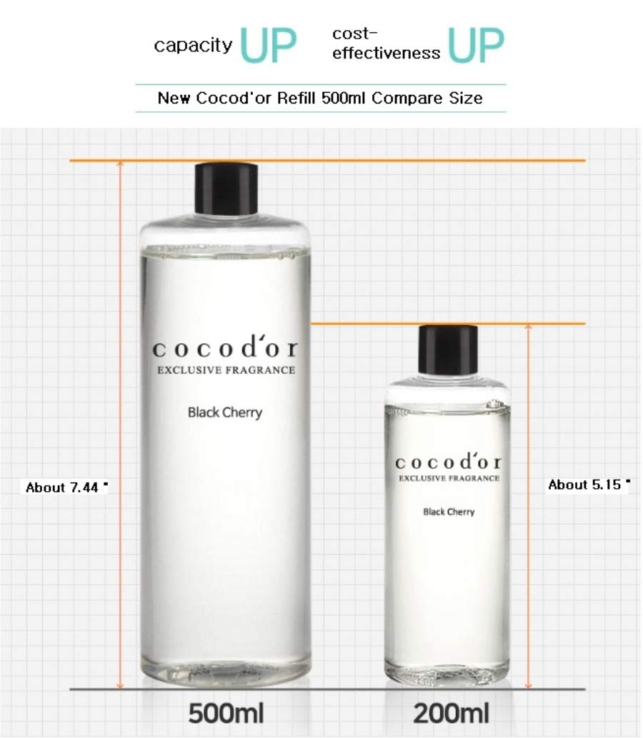 Cocod'or Reed Diffuser Oil Refill/April Fresh/Large Capacity 500ml X 2P by Cocod'or (Image #4)