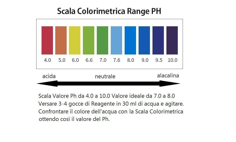 Filtres eau Italie Test PH Kit analyse TDS-3/PH Set 4/pi/èces