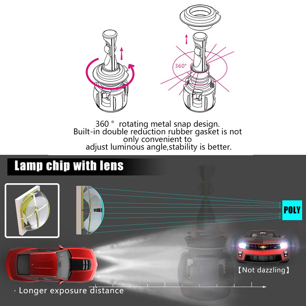120W 12000LM Super Bright LED Headlight Conversion Kit D2S LED Bulbs 6000K Xenon White D4S D4R D2R D4C LED Kit Replace HID 2 Year Warranty