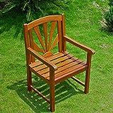 Cheap International Caravan Sapporo Outdoor Patio Chair- Set of 2