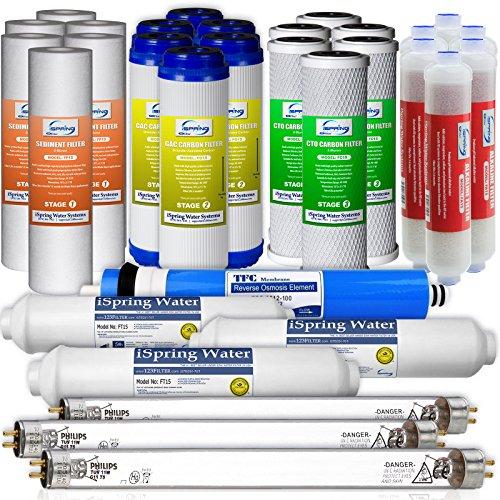 (iSpring F31KU100 3-Year Replacement Filter Set for 7-Stage UV Alkaline Reverse Osmosis Water Filter, Fits iSpring RCC1UPAK RCC7AKUV (31pcs 6SED 6GAC 6CTO 3T33 1MC1 3UV 6AK))