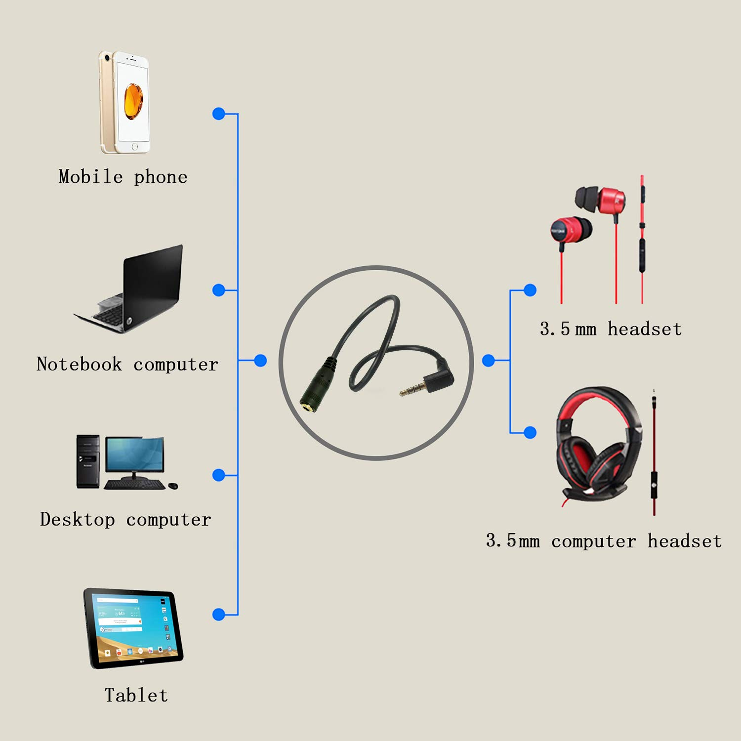 90 Degree Angle 2.5mm Male Pair 3.5mm Female Stereo Audio Jack Adapter Cable Headphone Accessory Extension Cord