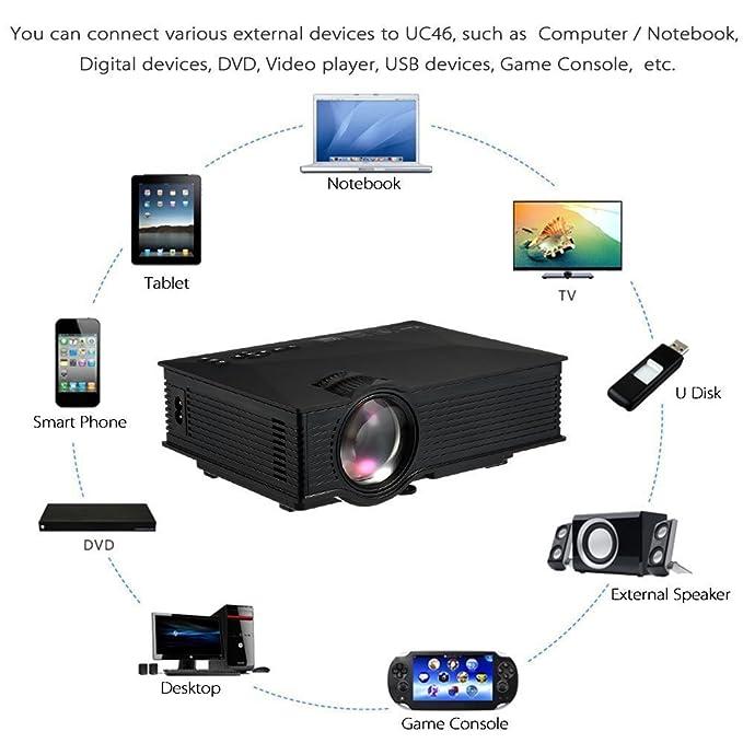 Quarice®Proyector [ Smart Conexión WIFI Mini Hogar 1080p ...