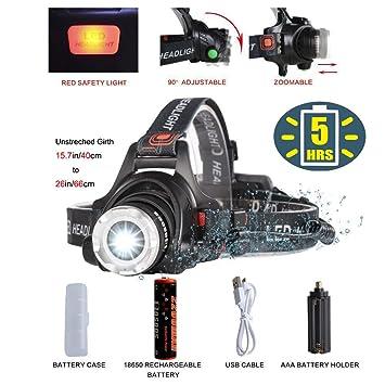 Review Super Bright Headlamp LED
