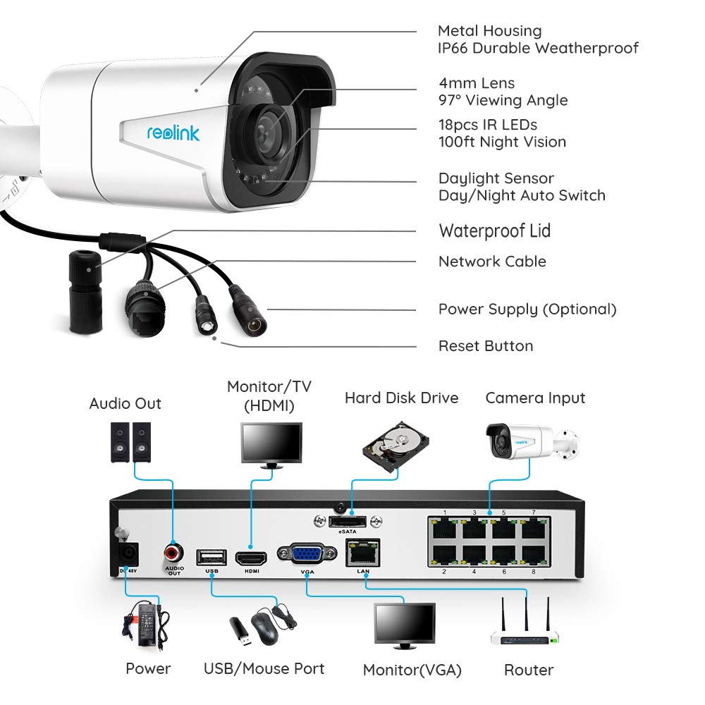 Reolink 4K Ultra HD PoE Security Camera System, 4pcs Wired 8MP Outdoor PoE IP Cameras, 8MP 8-Channel NVR with 2TB HDD Video Surveillance System for 24 7 Recording, RLK8-800B4
