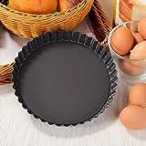 MZCH Bakeware 8 inch Nonstick & Quick Release