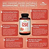 Zazzee BioImmune™ Grapefruit Seed Extract 500