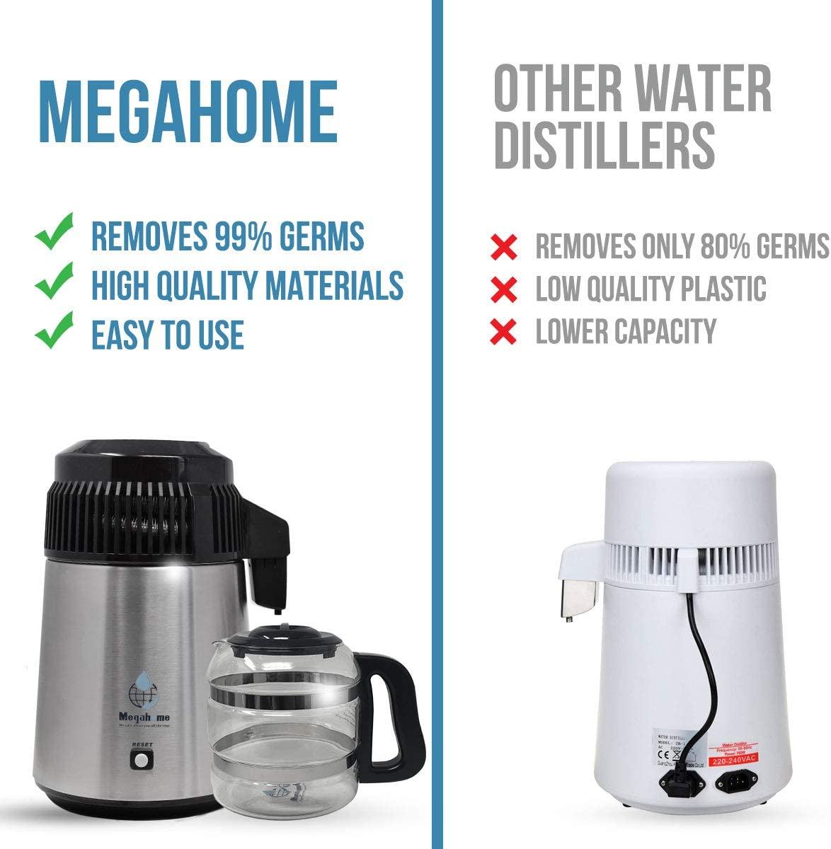 Megahome Stainless Water Distiller With a Porcelain Spout and Glass Carafe