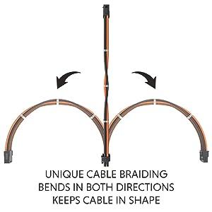 LINKUP PSU Cable Extension Sleeved Custom Mod GPU PC Power Supply Braided w/Comb Kit |1x 24 P (20+4) | 1x 8 P (4+4) CPU | 2X 8 P (6+2) GPU Set | 50CM 500MM - OrangeBlack (Color: OrangeBlack, Tamaño: 50cm Pwr Cable Kit)