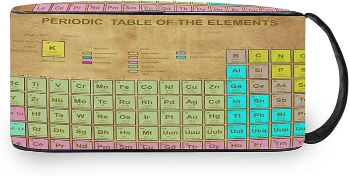 QMIN - Neceser portátil con Mesa periódica de los Elementos de ...