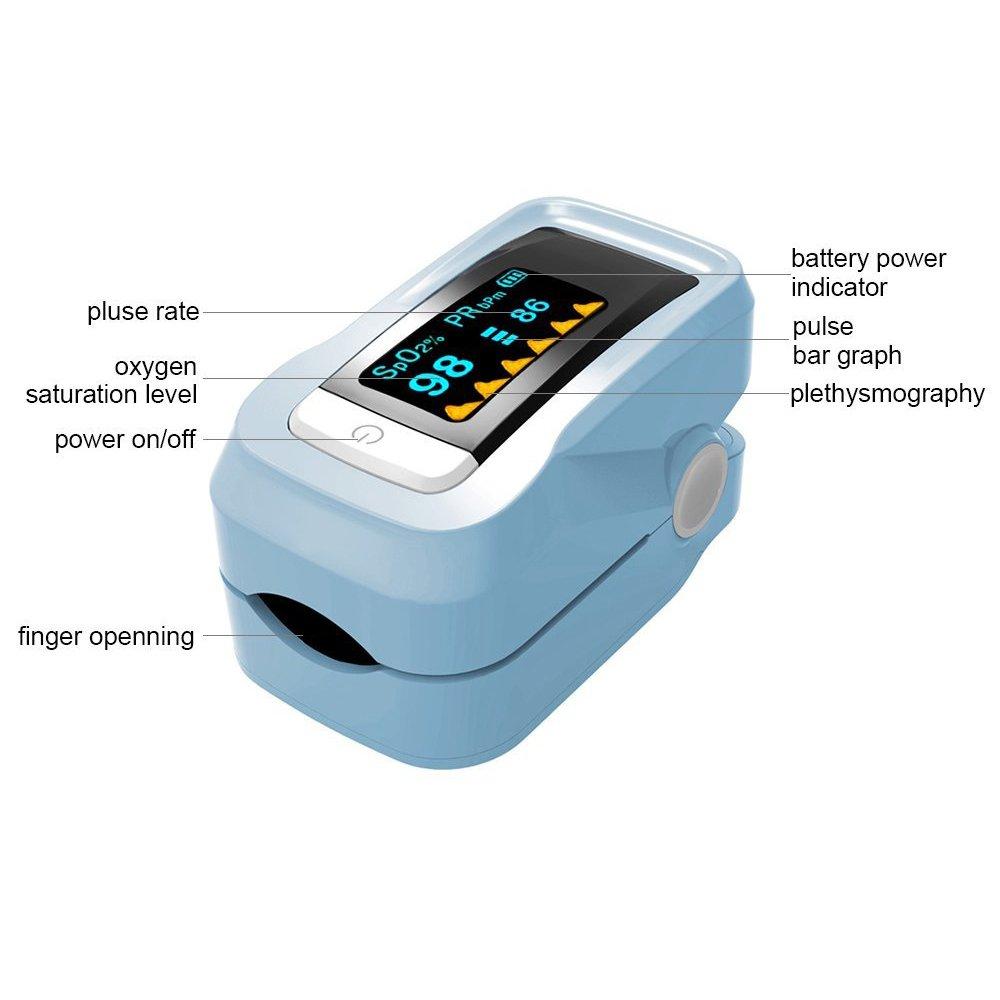 Oxímetro de Dedo YZCX, Medidor de Oxígeno en Sangre y Monitor de Frecuencia Cardíaca con Pantalla OLED, Pulsioxímetro Oxígeno en Sangre para Adultos y Niños ...