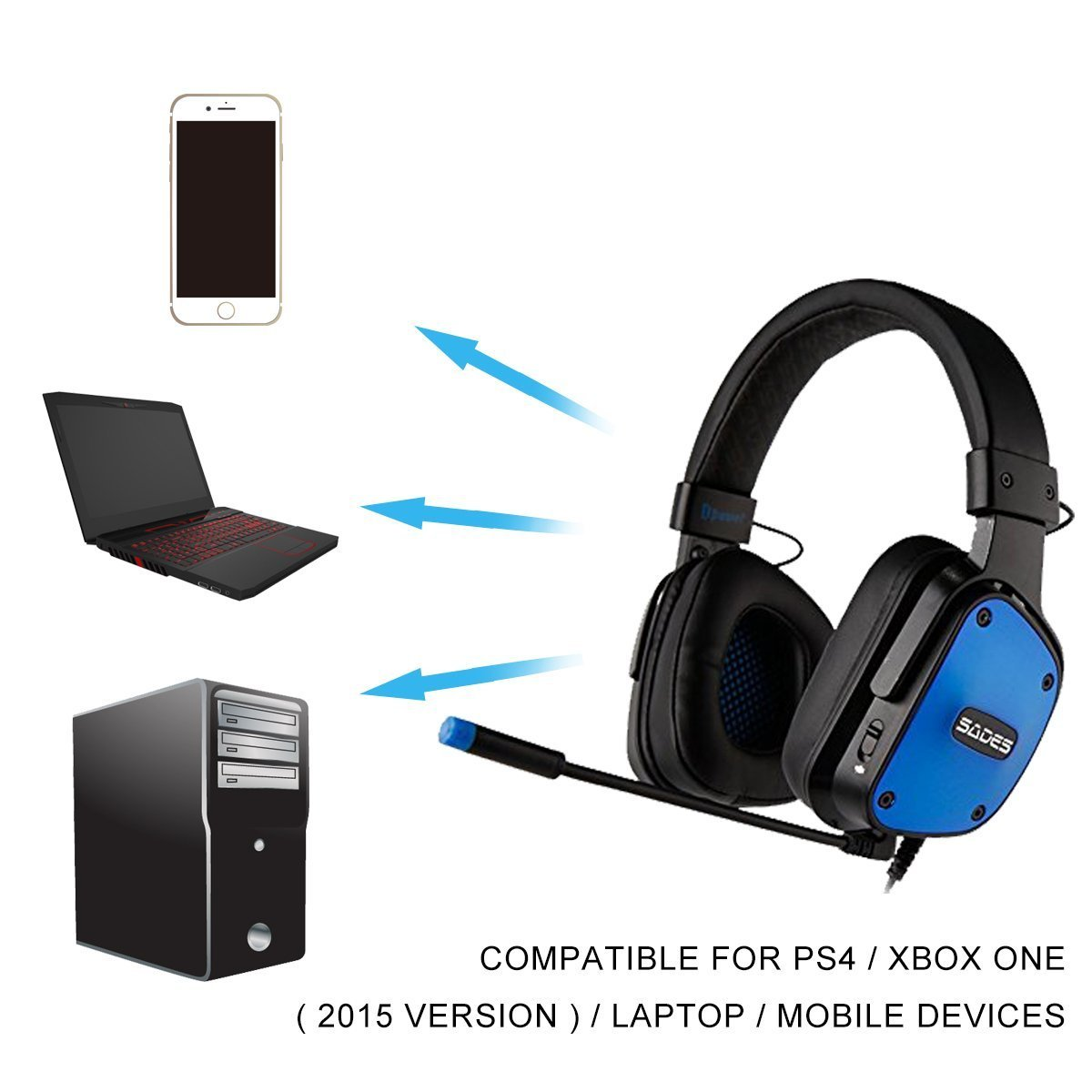Sades Dpower Console Gaming Headset For Ps4 Pc Xbox T Power Sa 701 One Controller Noise Cancelling Sound Flexible Mic Strong Bass Surround