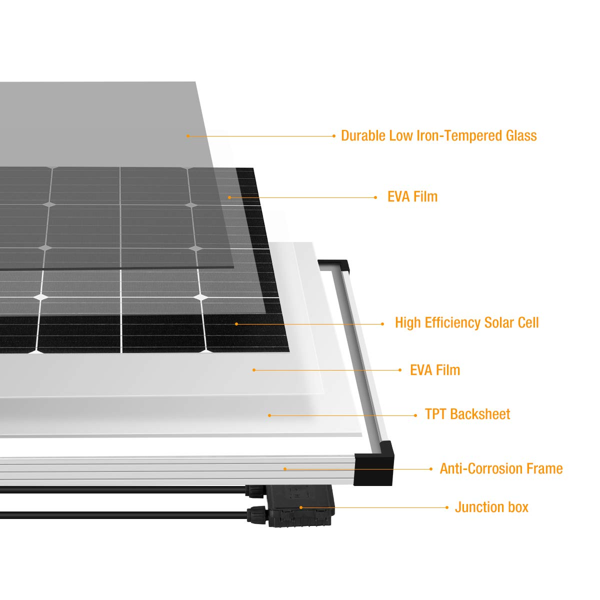 kinverch 100 Watts 12 Volts Monocrystalline Solar Panel for 12 Volt Battery Charging,RV's and Boats by kinverch (Image #1)