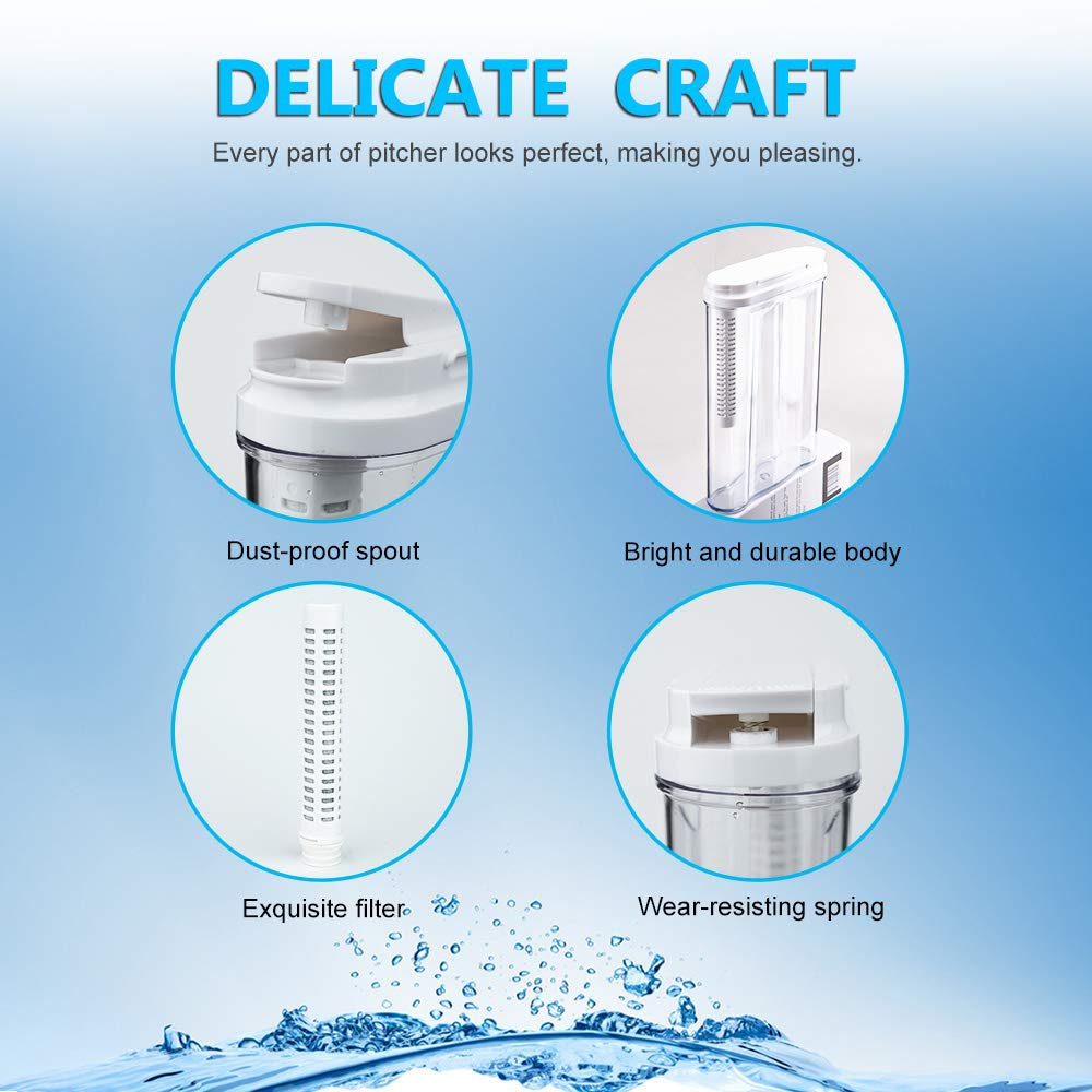 Membrane Solutions Water Filter Pitcher for Compact Refrigerator BPA Free Portable Slim 5 Cup 1.2L Reduce Chlorine Metals /& Sediments for Baby Drinking Stream Water Dorm Room Office Apartment