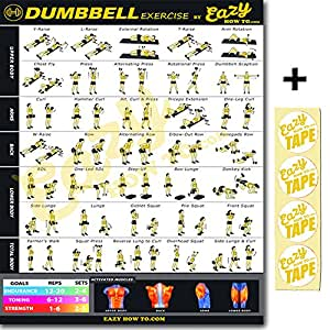 Eazy How To Dumbbell Exercise Workout Poster BIG 51 x 73cm Train Endurance, Tone, Build Strength & Muscle Home Gym Chart - Banner Original