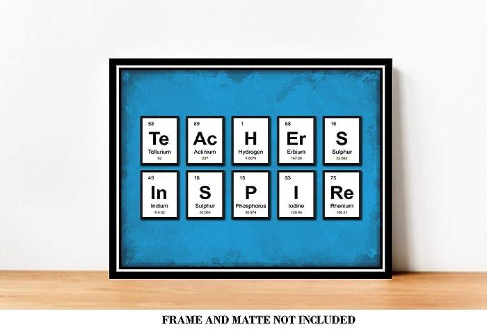 Amazon com: TEACHER'S INSPIRE Periodic Table of Elements