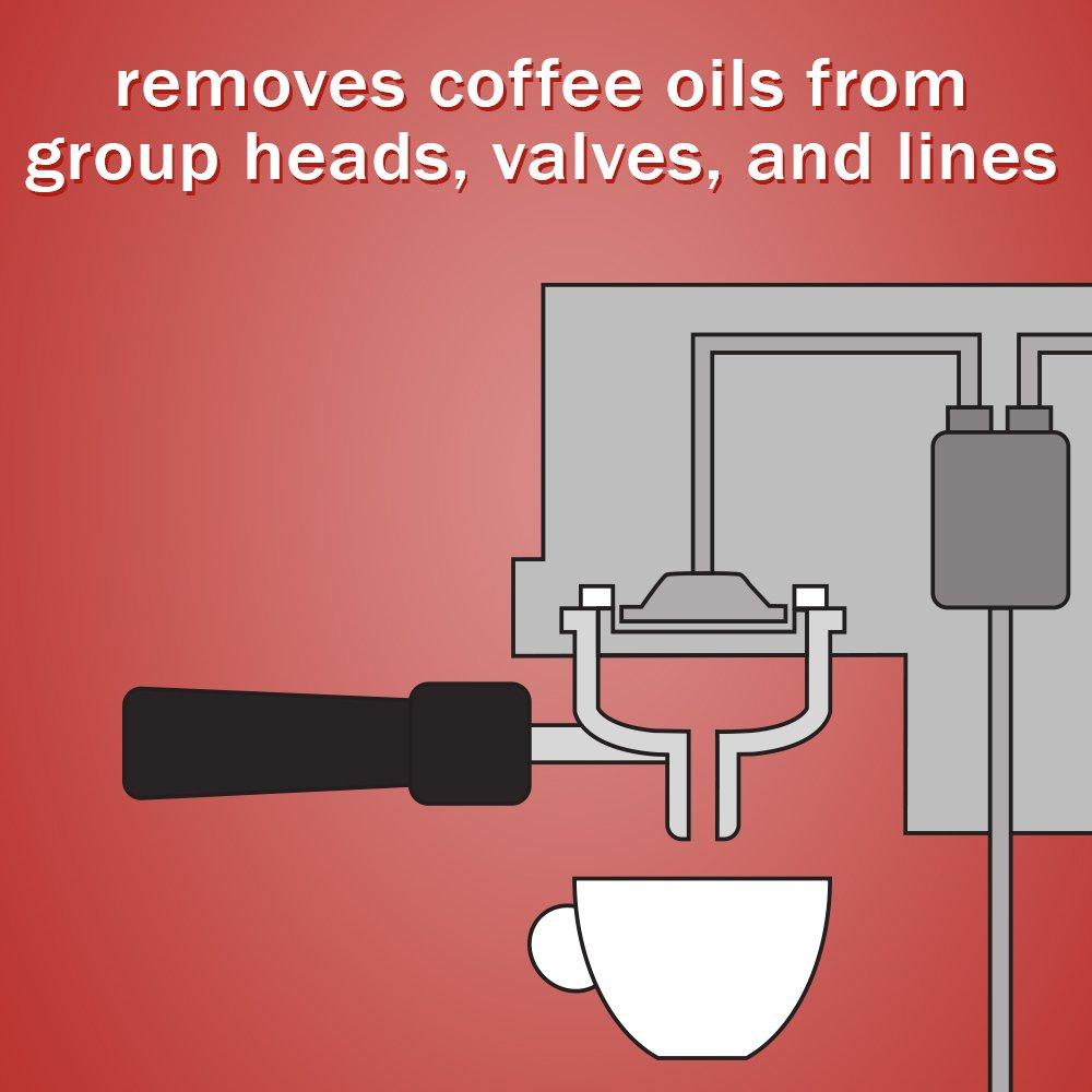 Urnex Espresso Machine Cleaning Powder - 566 grams - Cafiza Professional Espresso Machine Cleaner by Urnex (Image #3)