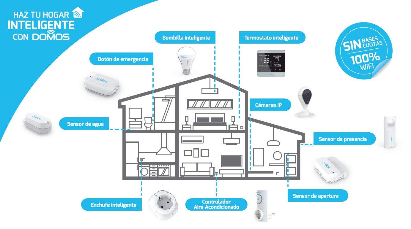Domos SM-0 Sensor de Presencia Wi-Fi con PIR y Aviso por notificación al Smartphone, Blanco: Amazon.es: Electrónica
