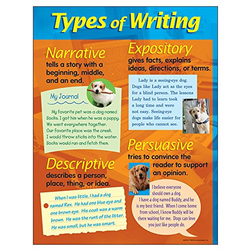 - TREND enterprises, Inc. Types of Writing Learning Chart, 17