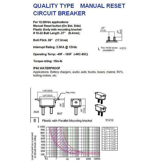 MagiDeal 12v-24v Voiture Marine Bateau Disjoncteur Audio R/éinitialisation Manuelle Porte-fusible 20A