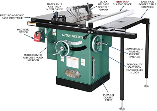 Grizzly Industrial G1023RLWX – 10 5 HP 240V Cabinet Table Saw with Built-in Router Table