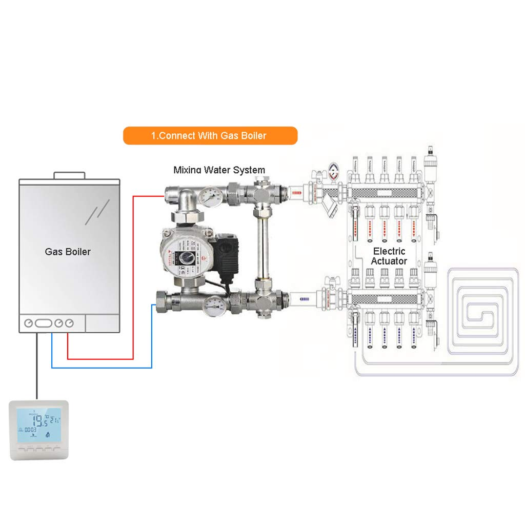 Yunawu Gas Boiler Heating Temperature Controller Programmable Schematic Thermostat Wall Mounted