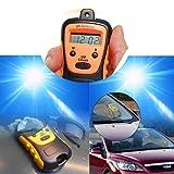 ELEOPTION High Precision UV Strength Tester UVA UVB Meter Photometer UV Detector Hand-held LCD Display for Outdoor Sunlight for Sunglasses UV Strength Tester