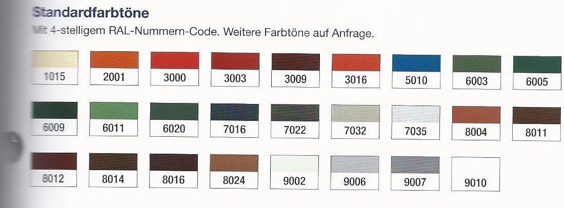 50 St/ück Kalotten Alu f/ür Lichtplatten Trapezbleche Profil 35//207