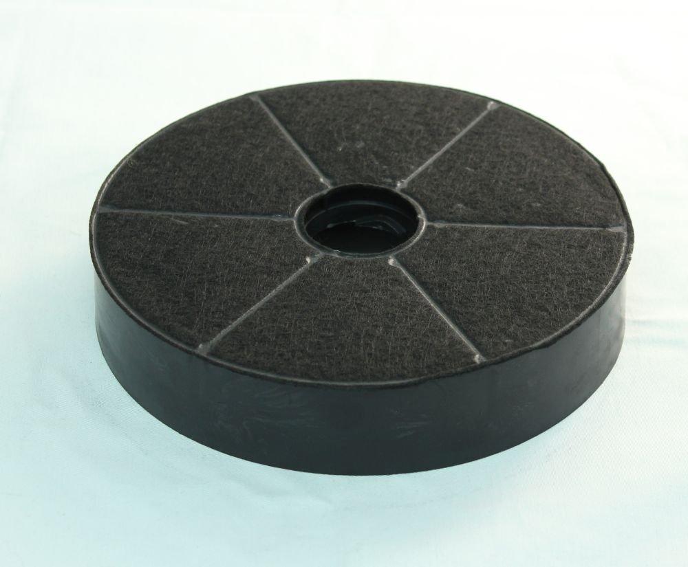 Kohlefilter passend abzugshauben von akpo wk 4 lenoxx k450 k650