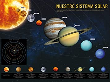 60,96 x 91,44 cm THE SOLAR SYSTEM Poster