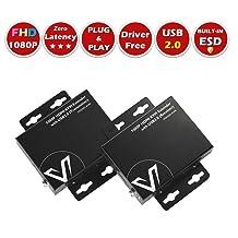 AV Access 4KEX100