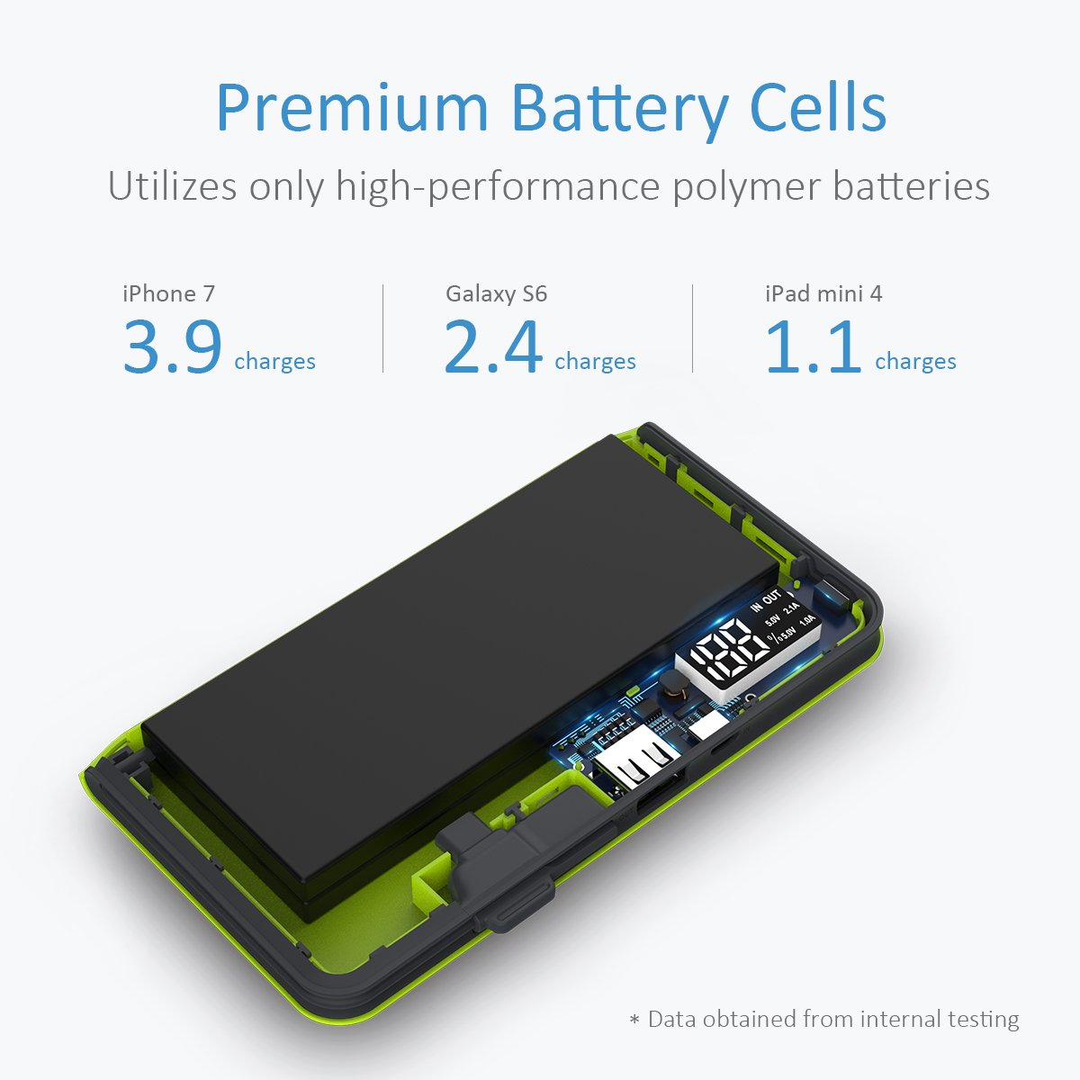 WST 10000mAh Portable Charger Power Core(2 USB Ports, Li-polymer Battery) Power Bank, High-Speed Charging with LED Display and Compact External Battery Charge for iPhone/iPad/Android/Samsung Galaxy