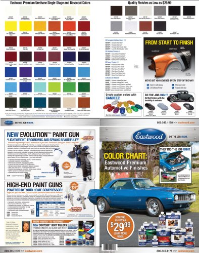 Eastwood Automotive Paint Color Chip Chart Buy Online In Uae