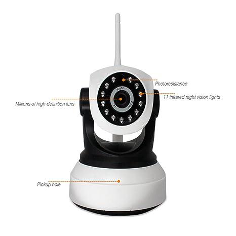 Cámara de IP sin hilos de la cámara fotográfica de la ...
