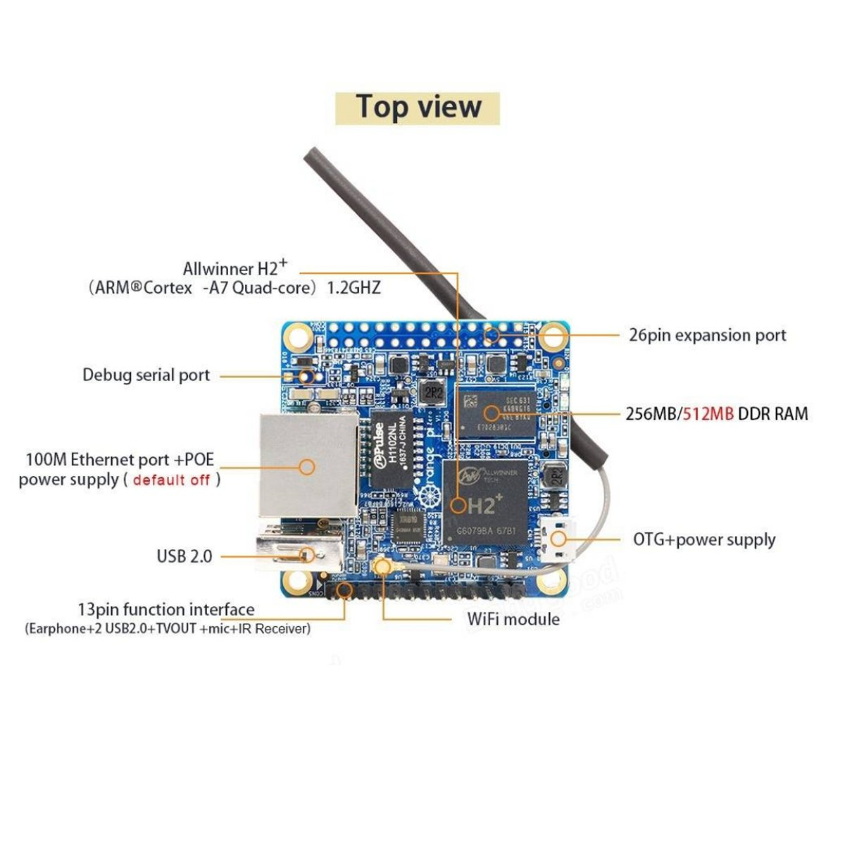 Makerfocus Orange Pi Zero H2 Quad Core Open Source 512mb O View Topic Power Over Ethernet Difficulty Moderate Development Board With Wifi Antenna Computers Accessories