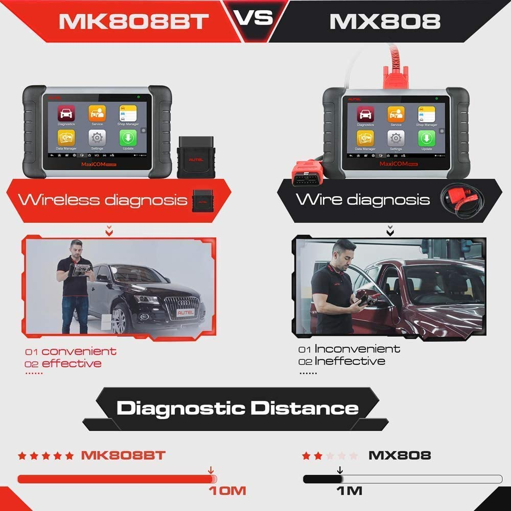 EPB ABS Auto Bleed Oil Reset BMS TPMS DPF Upgraded Ver SAS IMMO Autel MaxiCOM MK808BT OBD2 Scanner Diagnostic Tool All Systems with 21 Services of MK808 // MX808