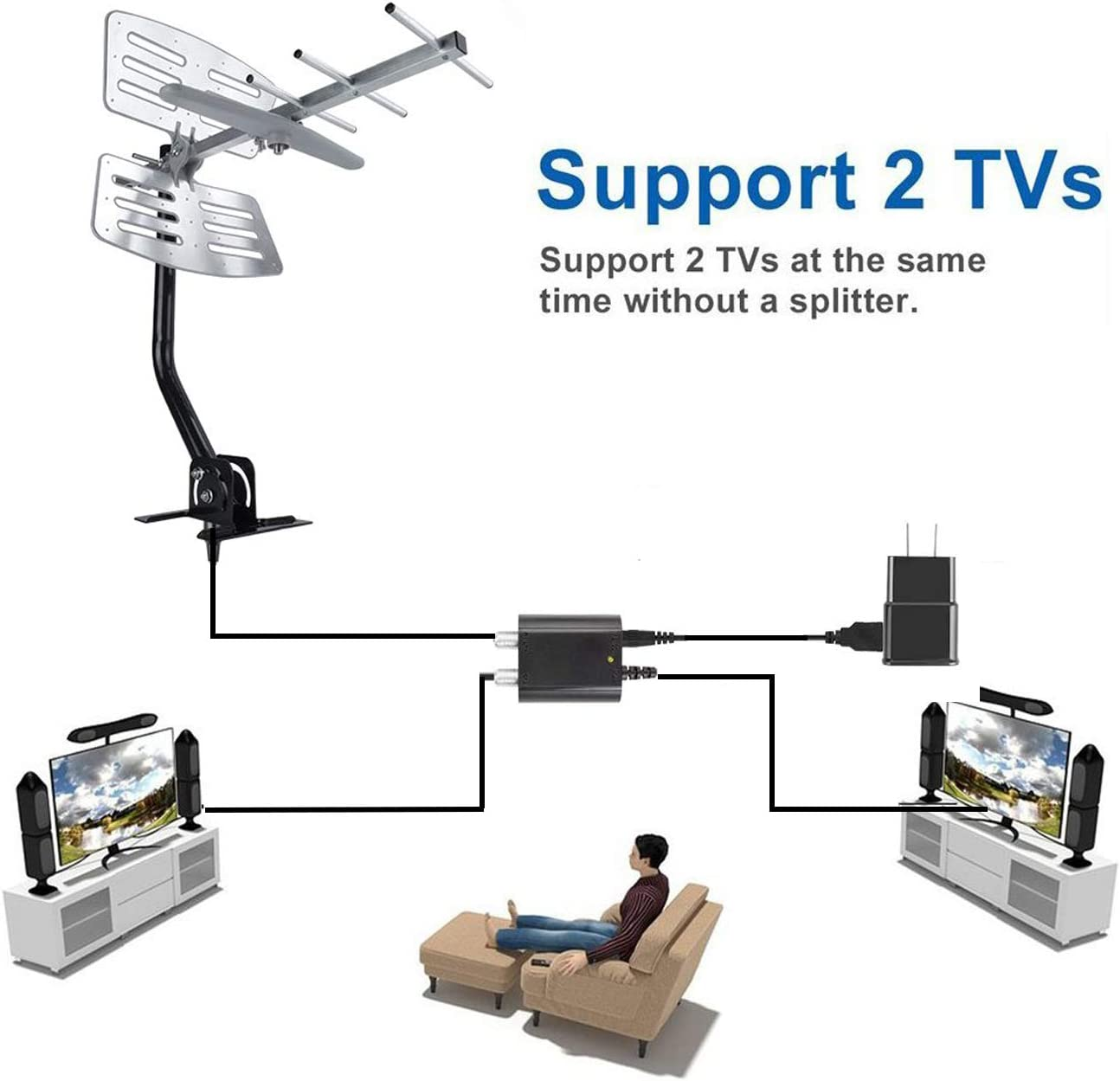 White Digital HD TV Antenna with High Gain Amplifier 150 Mile Long Range/_0224/_02/_tz01