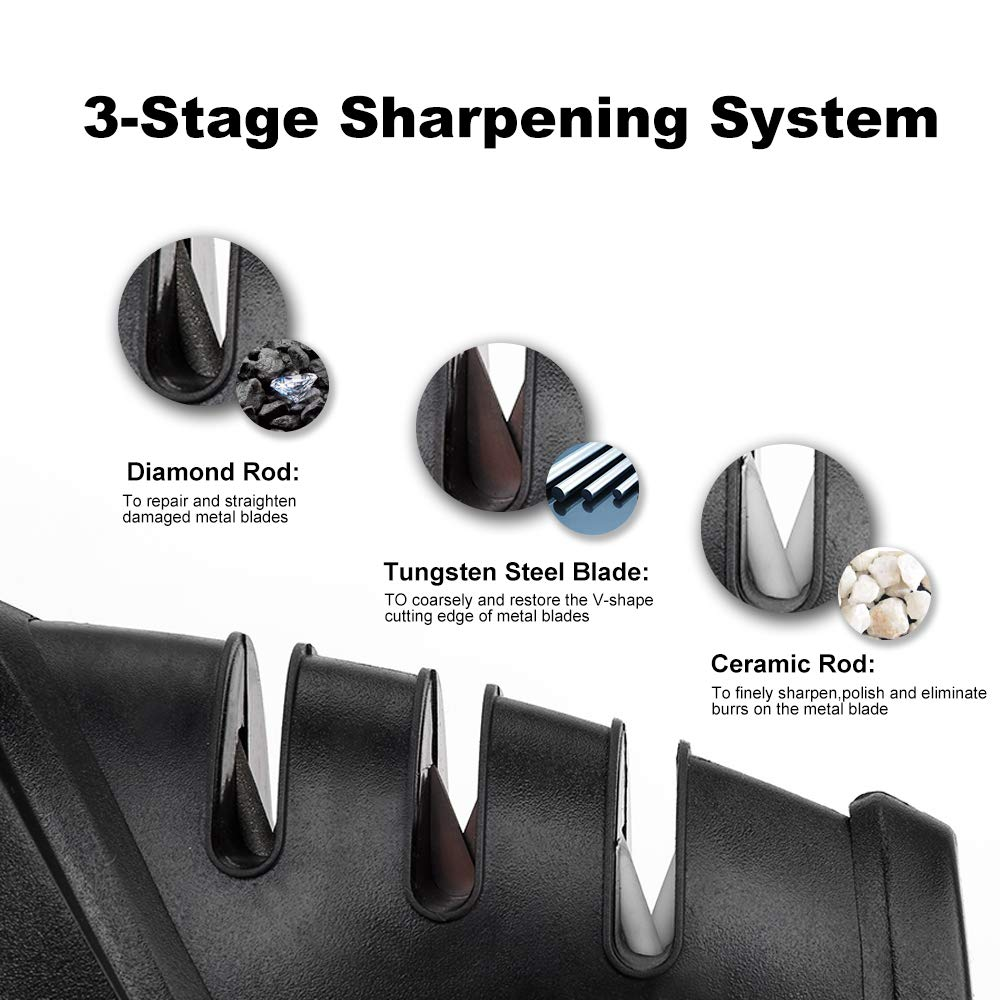 Sunhanny Kitchen Knife Sharpener,3-Stage Knife Sharpening Tool Helps Repair,Restore and Polish,Free Stainless Steel Finger Guard for Every Purchase by Sunhanny (Image #2)