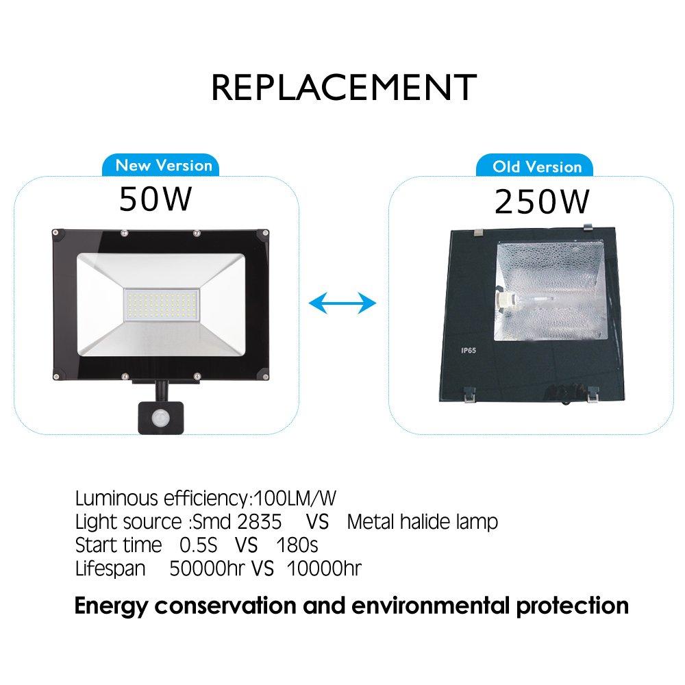 ALOTOA 50W PIR LED Foco Exterior, Blanco Fresco 6000K 5000lm, 250W Equivalente halogeno LED Faro Sensor de Movimiento, IP65 Impermeable Para Proyector al ...
